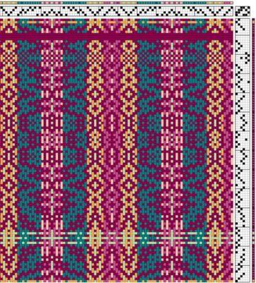 Variante du patron avec une séquence de trame différente - Pattern variation with a different treadling